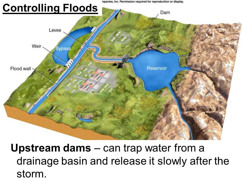 Controlling Floods Upstream dams – can trap water from a drainage basin and release it slowly after the storm.