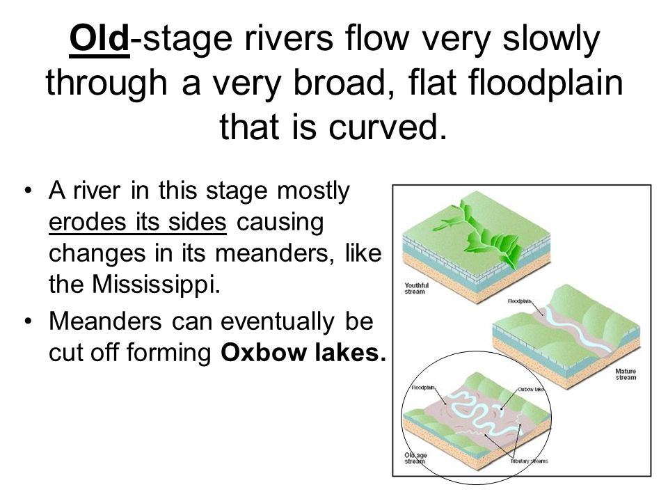 Old-stage rivers flow very slowly through a very broad, flat floodplain that is curved.