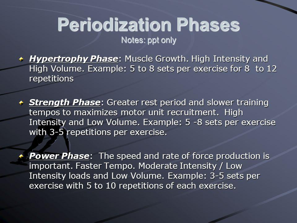 Periodization Phases Notes: ppt only