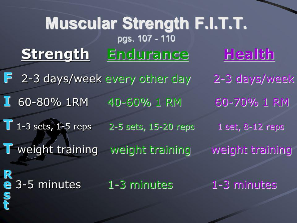 Muscular Strength F.I.T.T. pgs. 107 - 110