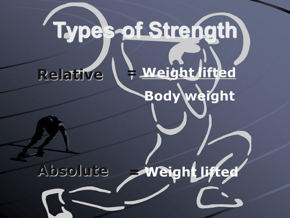 Types of Strength Relative Absolute = Weight lifted Body weight