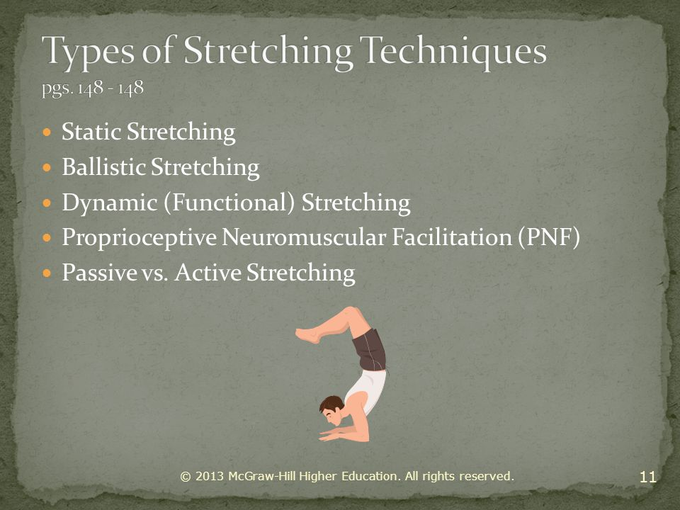 Types of Stretching Techniques pgs. 148 - 148