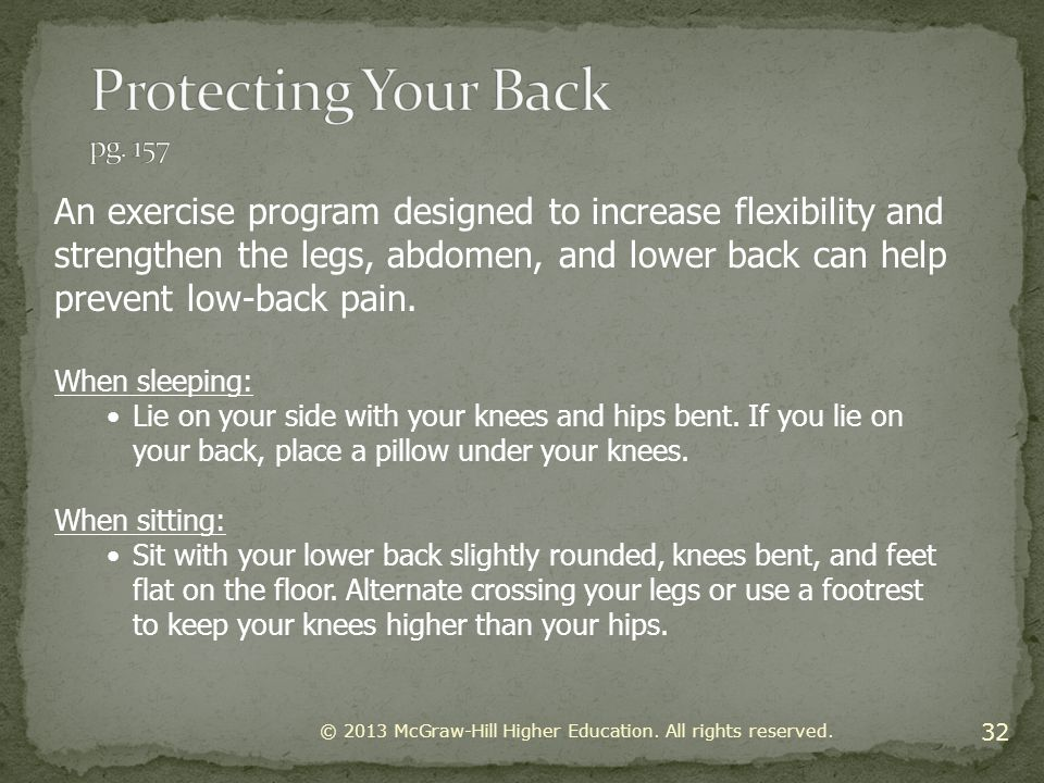 Protecting Your Back pg. 157
