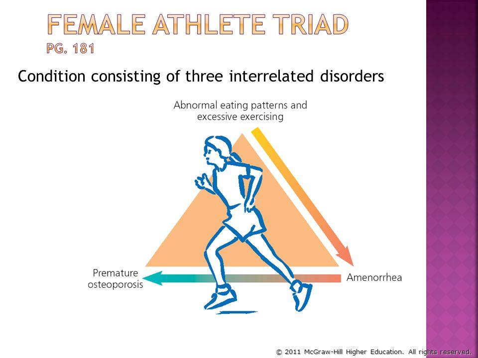 Female Athlete Triad pg. 181