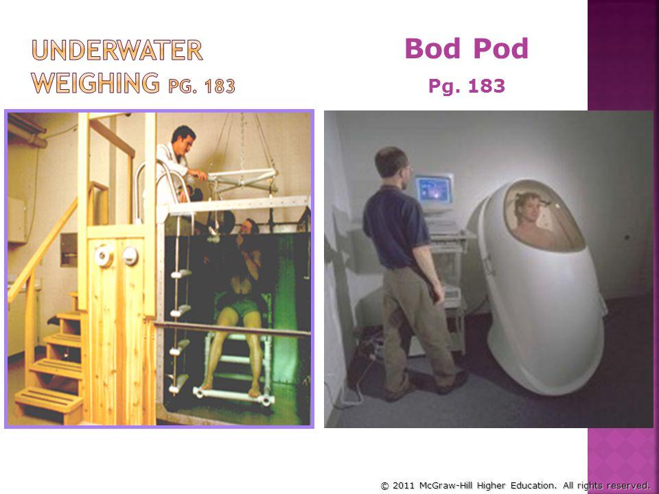 Underwater Weighing pg. 183