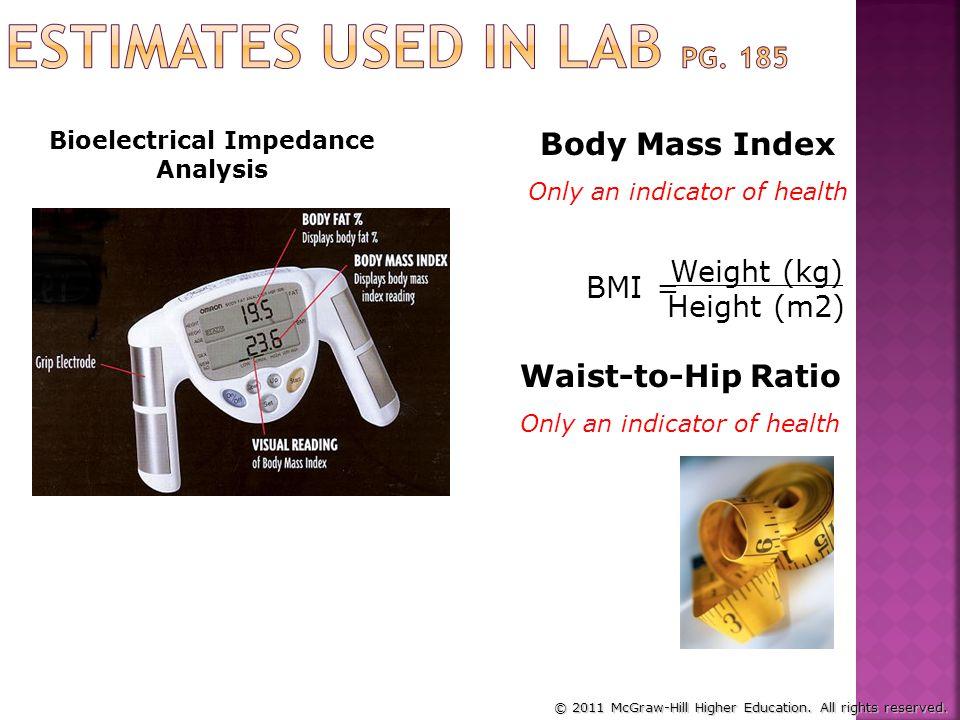Estimates Used in Lab pg. 185