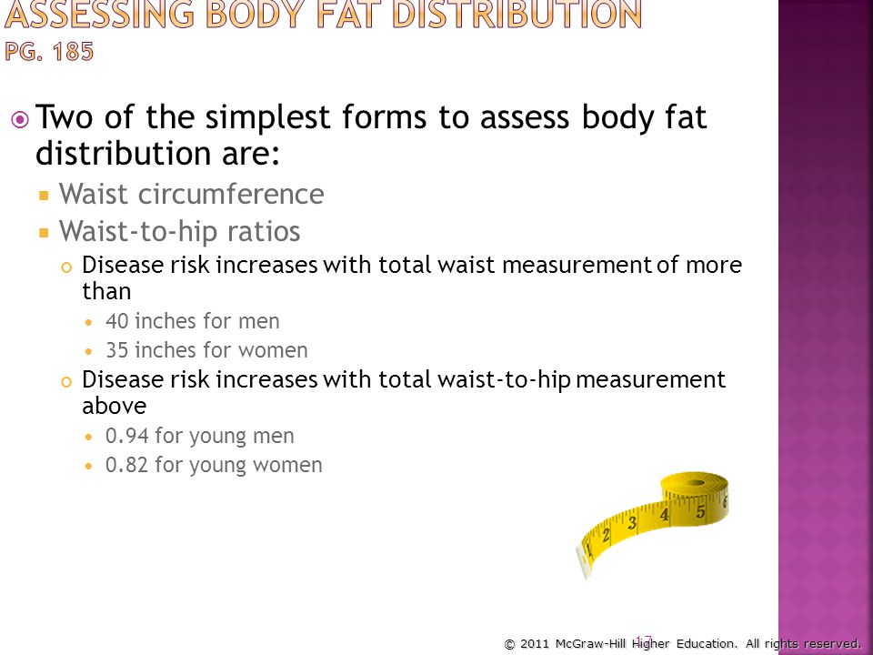 Assessing Body Fat Distribution pg. 185