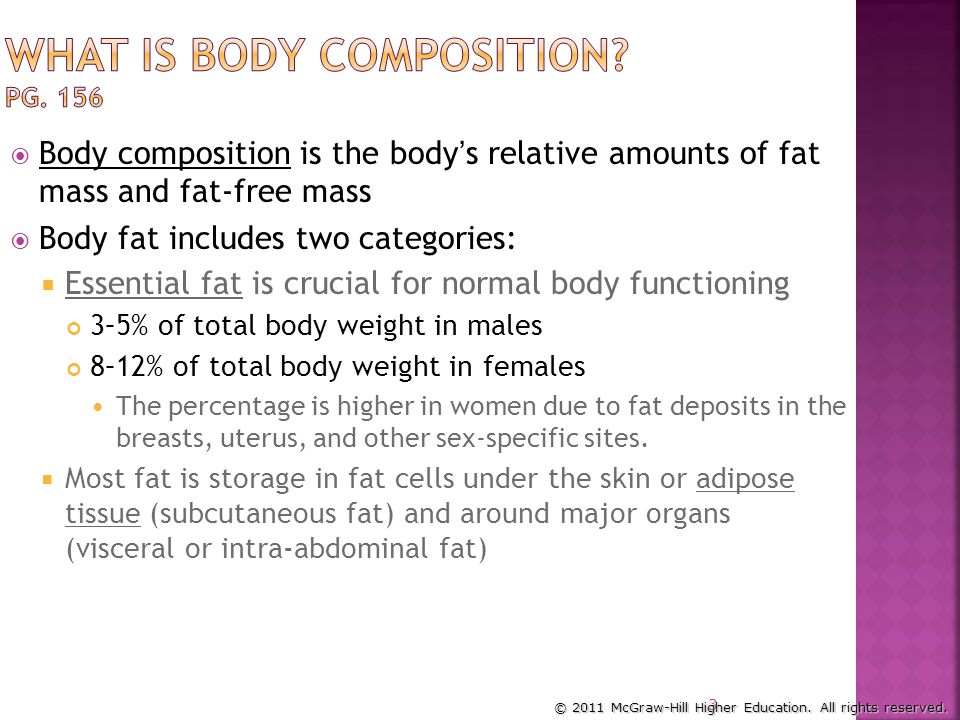What Is Body Composition Pg. 156