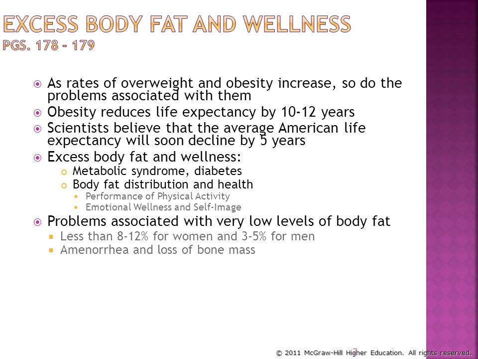 Excess Body Fat and Wellness pgs. 178 - 179