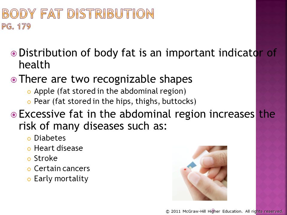 Body Fat Distribution pg. 179