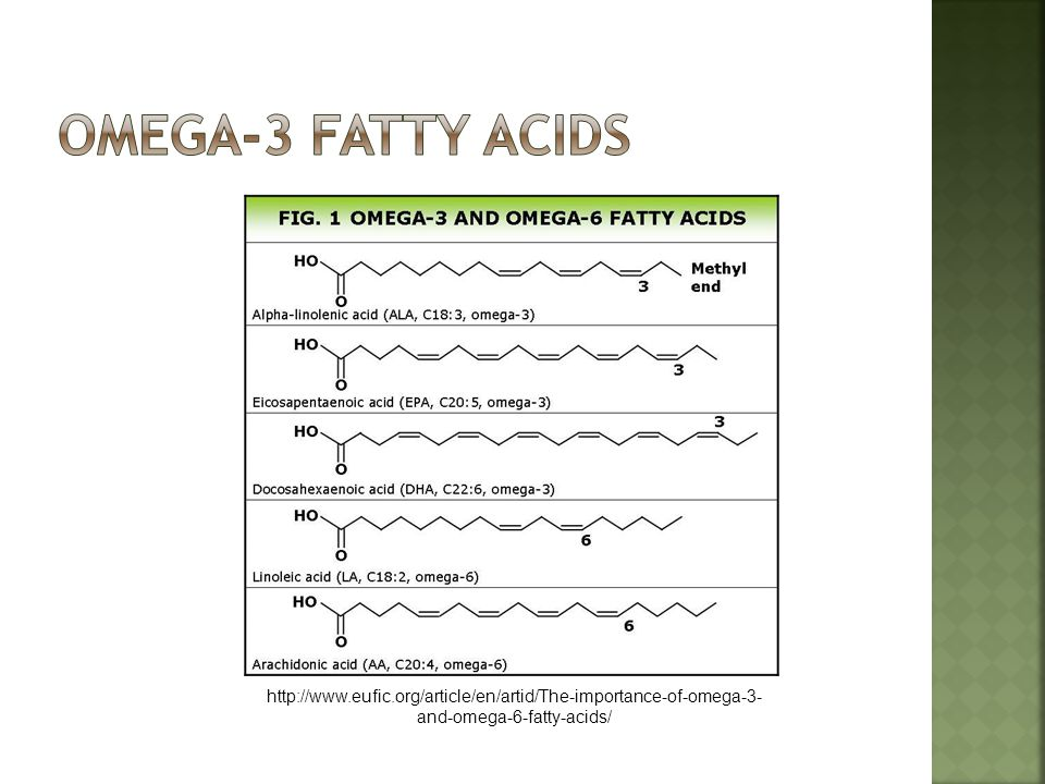 Omega-3 fatty acids http://www.eufic.org/article/en/artid/The-importance-of-omega-3-and-omega-6-fatty-acids/