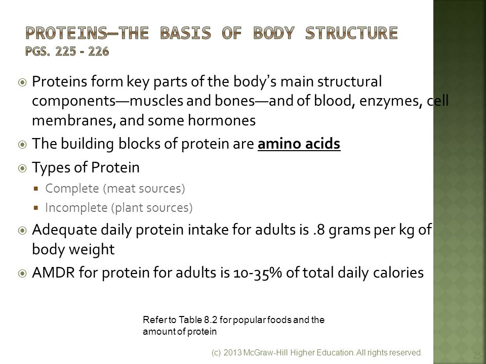 Proteins—The Basis of Body Structure Pgs. 225 - 226