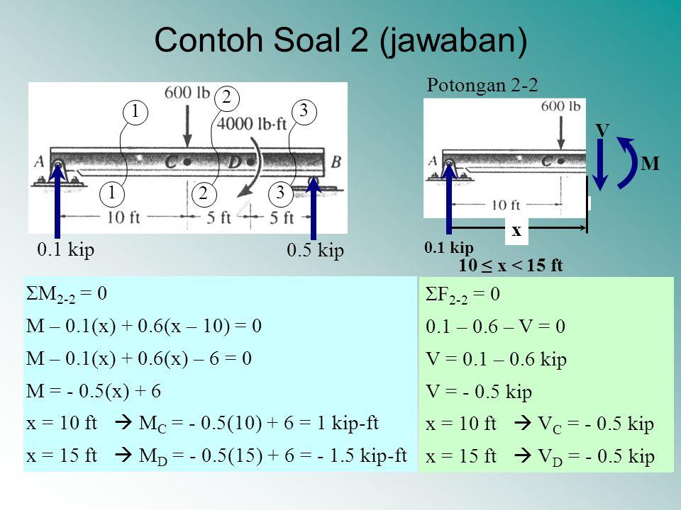 Contoh Soal 2 (jawaban) Potongan 2-2 V M x 0.1 kip 0.5 kip ΣM2-2 = 0