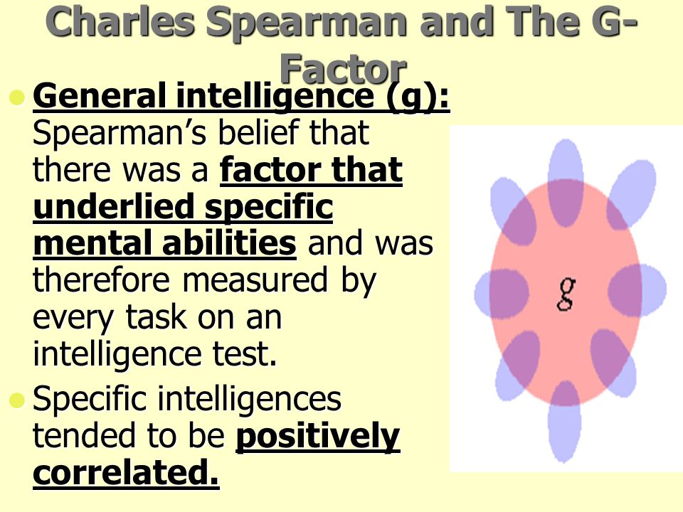 Charles Spearman and The G-Factor