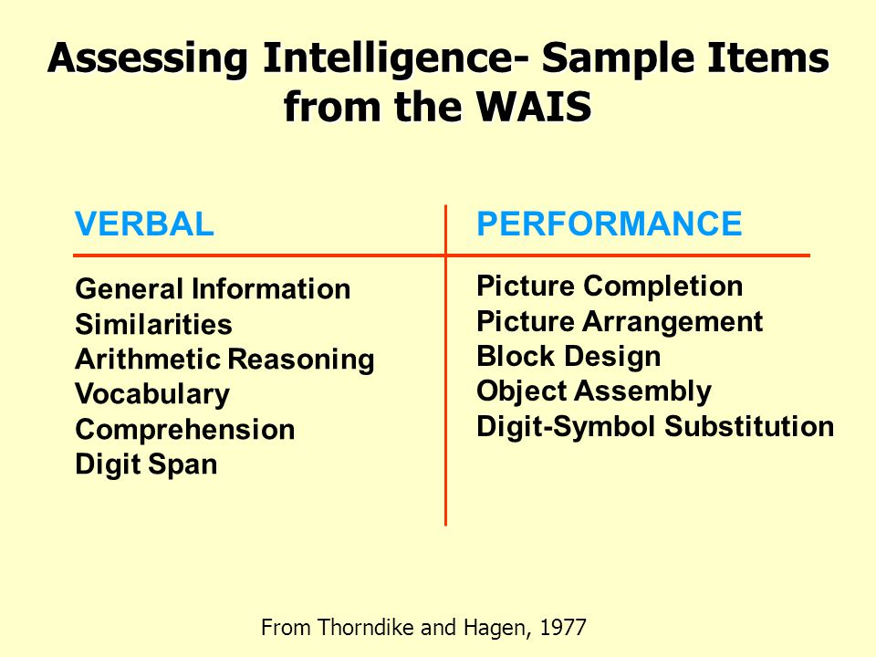 Assessing Intelligence- Sample Items from the WAIS