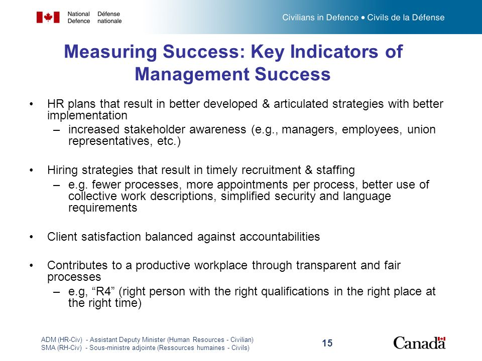 Measuring Success: Key Indicators of Management Success