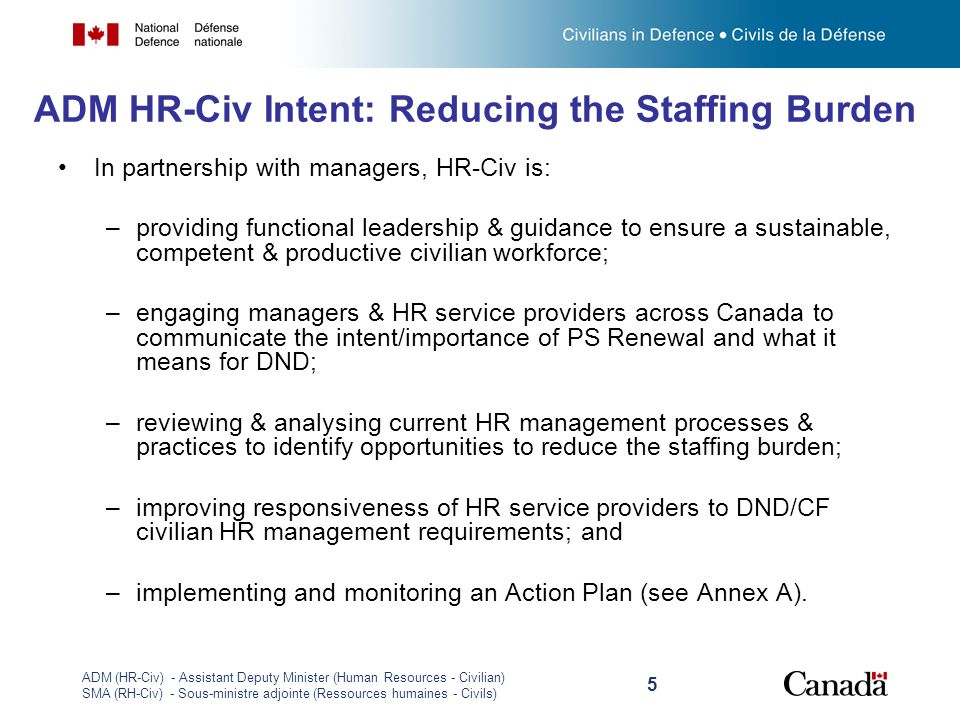 ADM HR-Civ Intent: Reducing the Staffing Burden