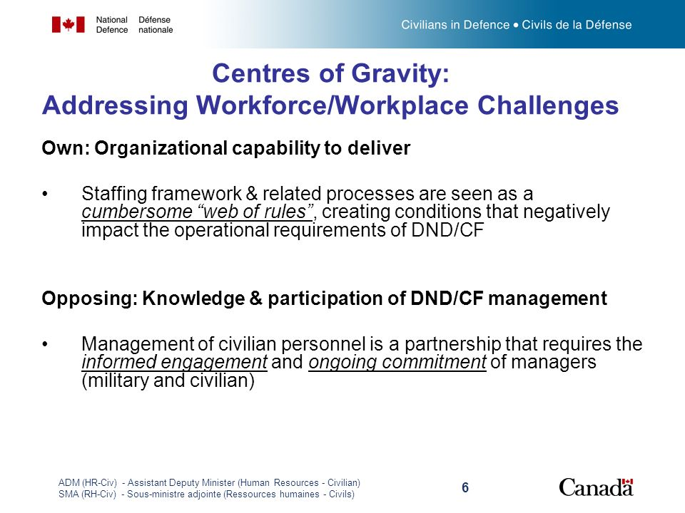 Centres of Gravity: Addressing Workforce/Workplace Challenges
