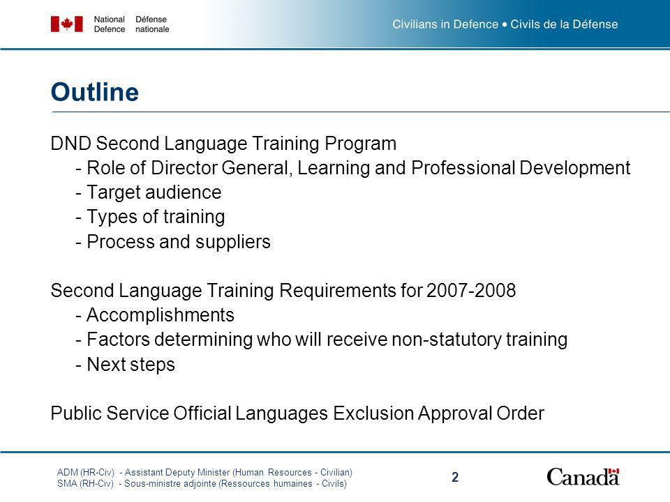 Outline DND Second Language Training Program