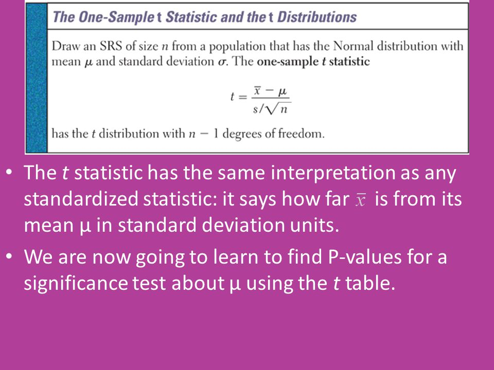 The t statistic has the same interpretation as any standardized statistic: it says how far is from its mean μ in standard deviation units.