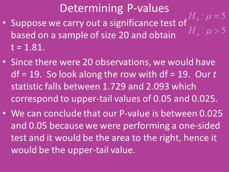 Determining P-values Suppose we carry out a significance test of based on a sample of size 20 and obtain t = 1.81.