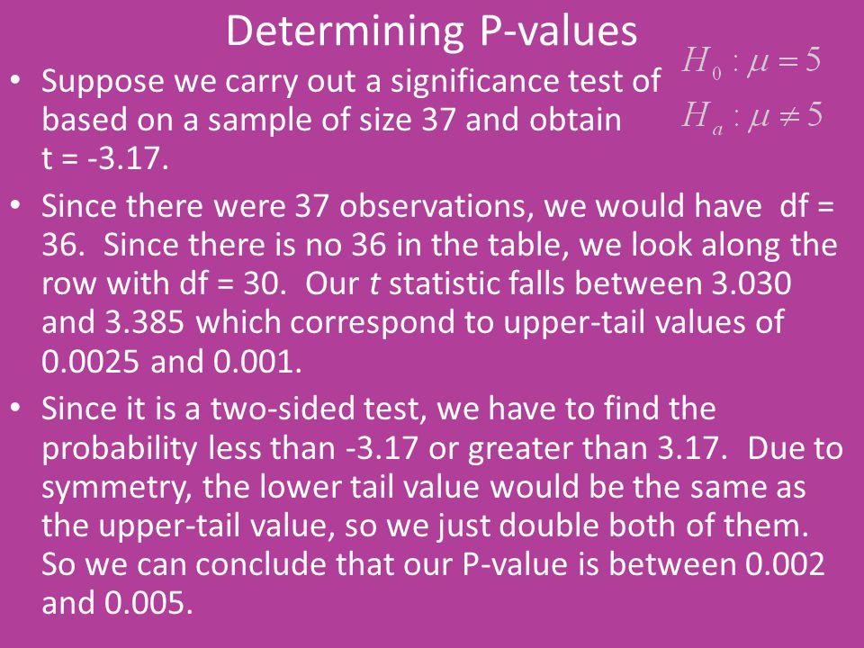 Determining P-values