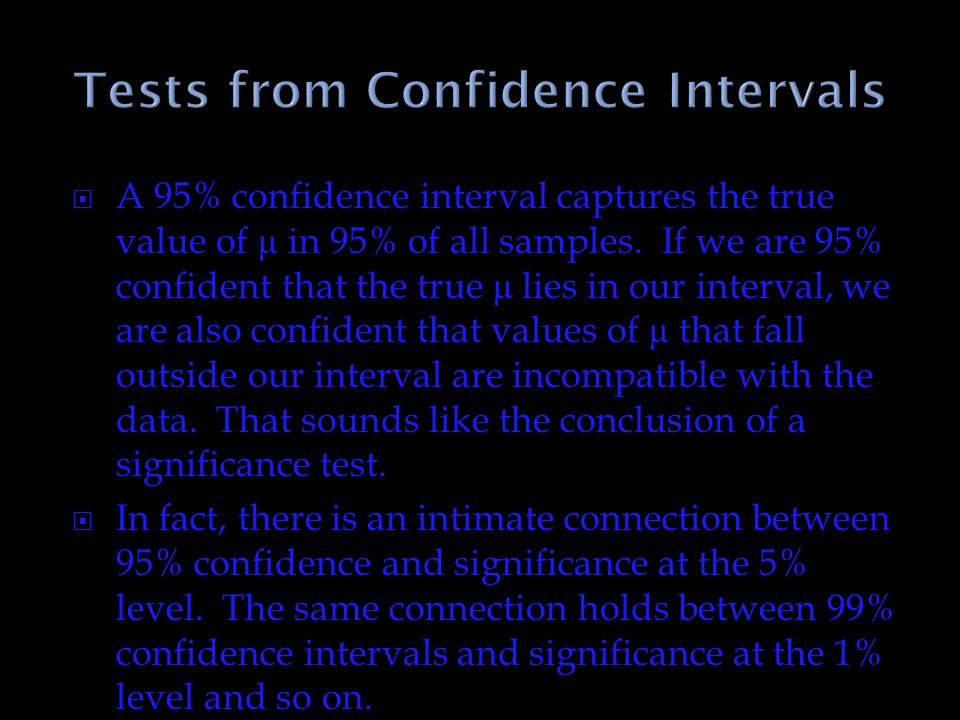 Tests from Confidence Intervals