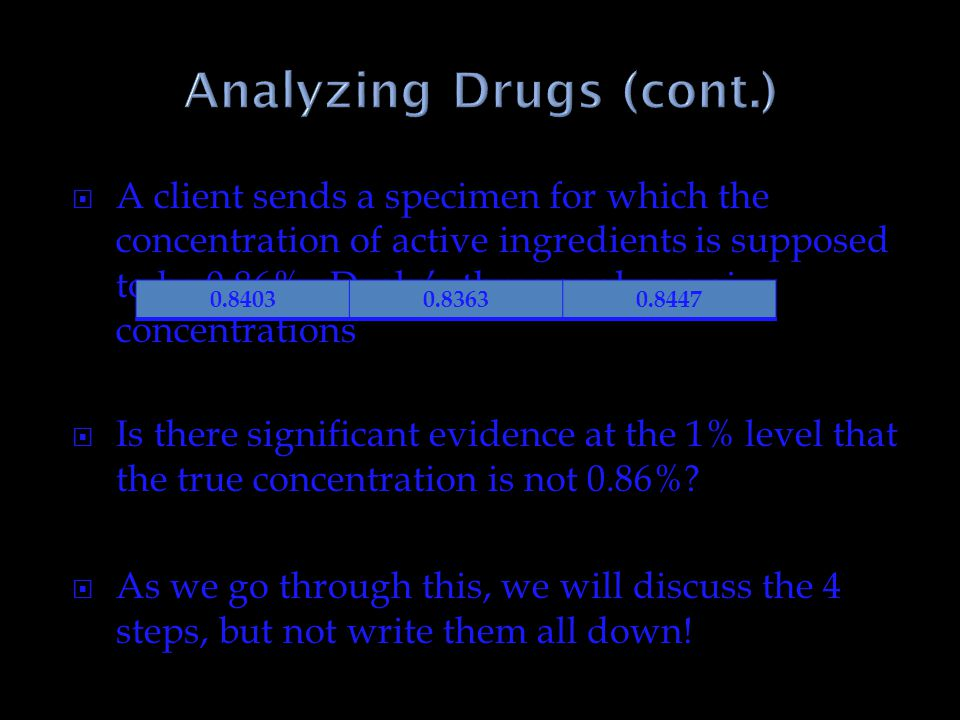 Analyzing Drugs (cont.)