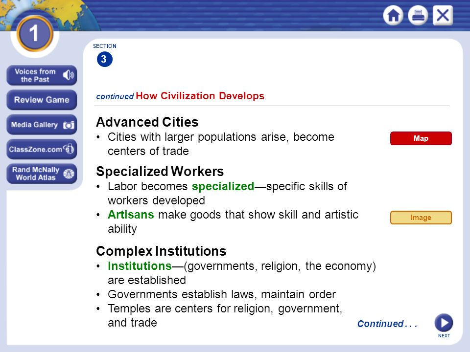 Advanced Cities Specialized Workers Complex Institutions