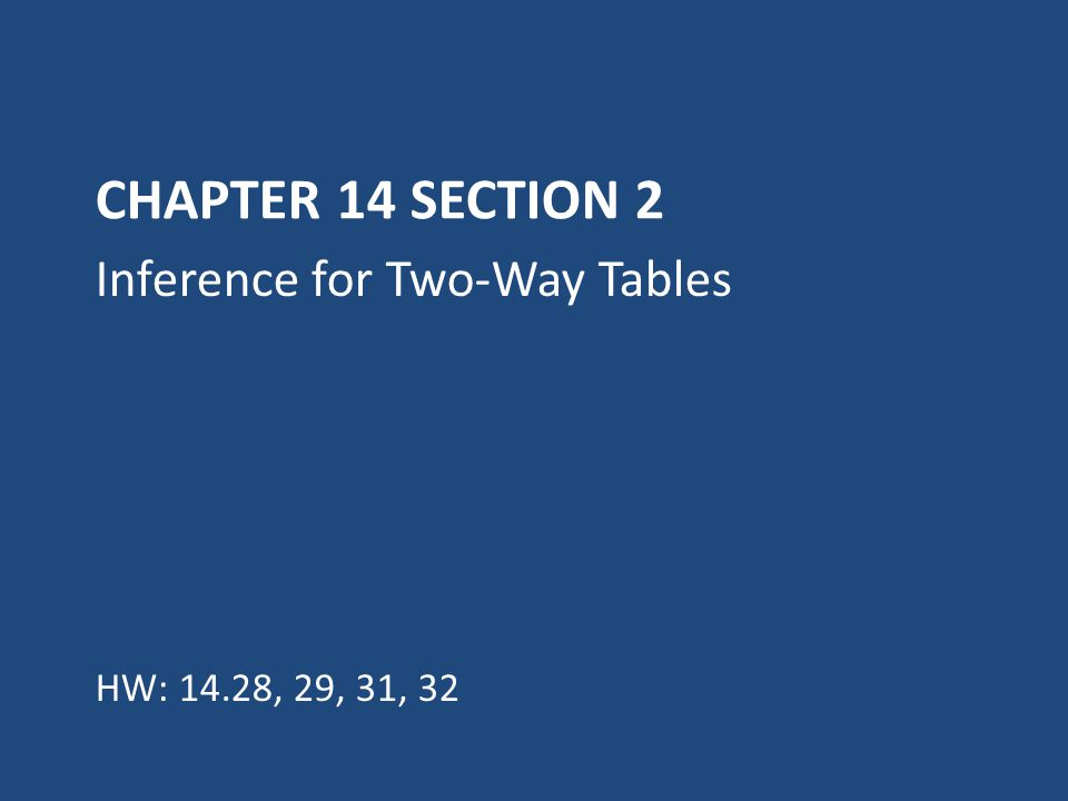 Chapter 14 Section 2 Inference for Two-Way Tables