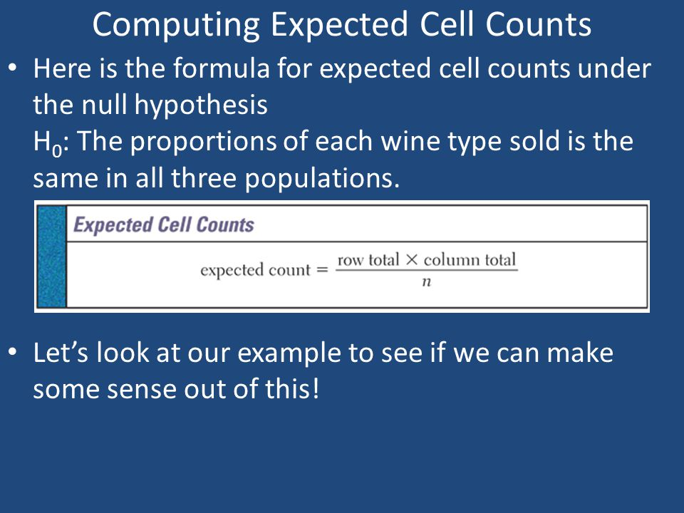 Computing Expected Cell Counts