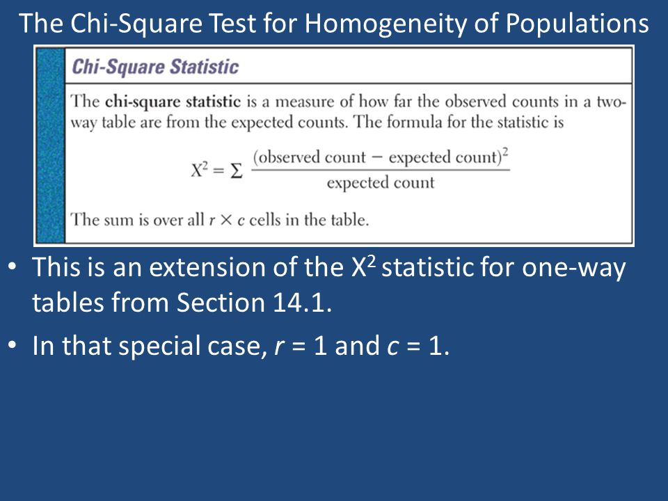 The Chi-Square Test for Homogeneity of Populations