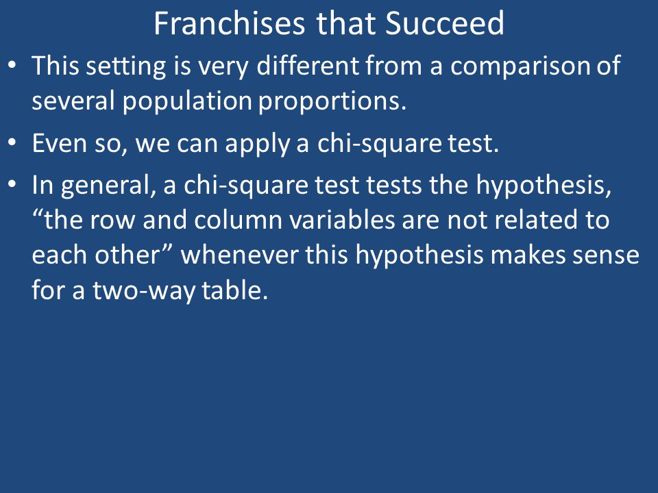 Franchises that Succeed