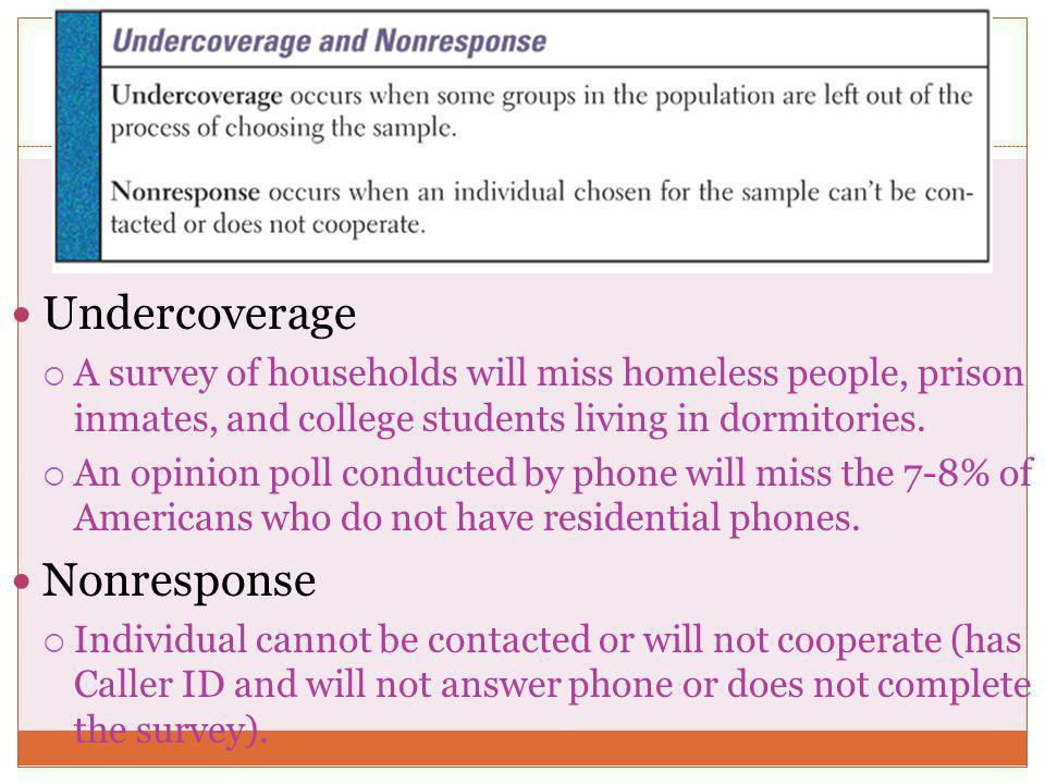 Undercoverage Nonresponse