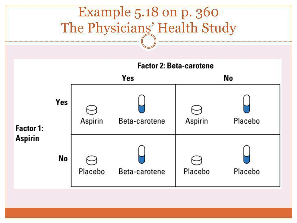 Example 5.18 on p. 360 The Physicians' Health Study