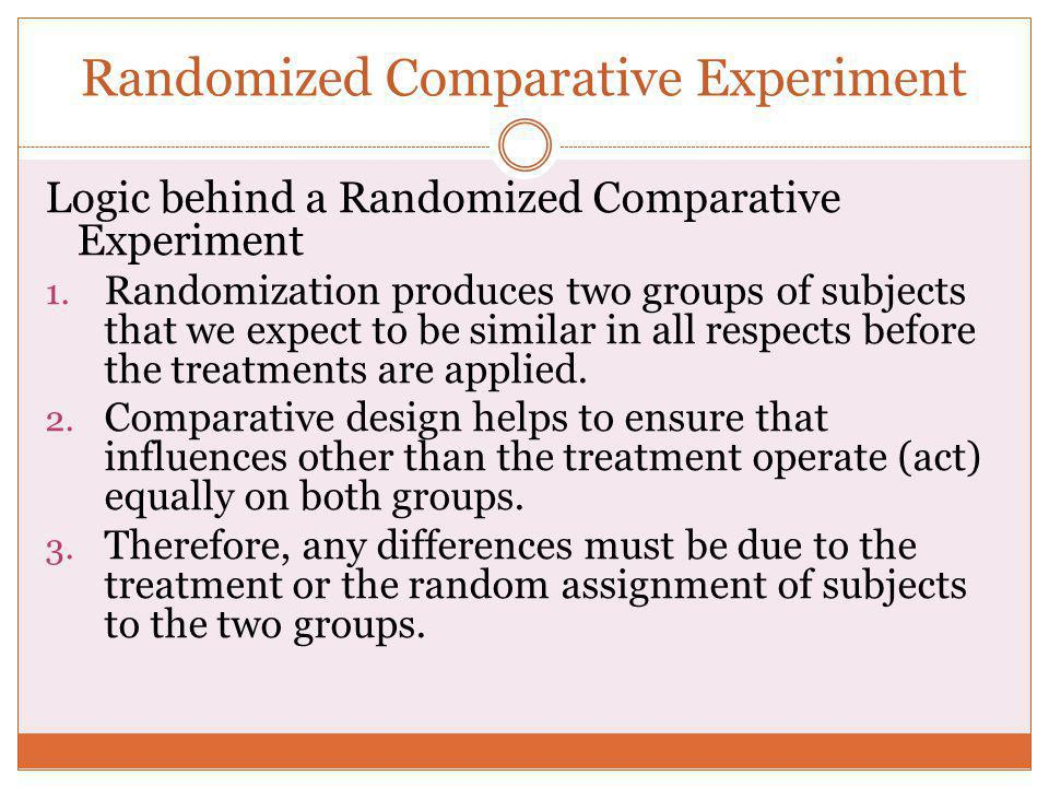 Randomized Comparative Experiment
