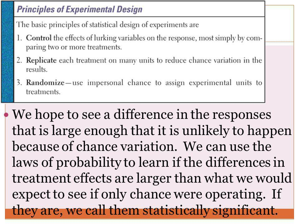 We hope to see a difference in the responses that is large enough that it is unlikely to happen because of chance variation.