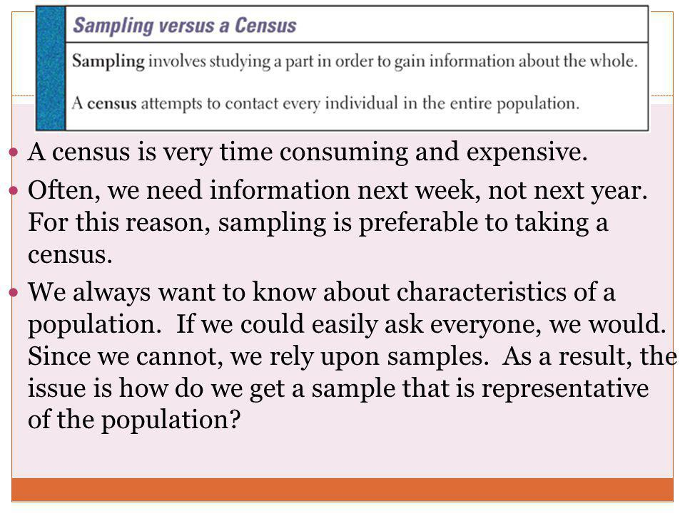 A census is very time consuming and expensive.