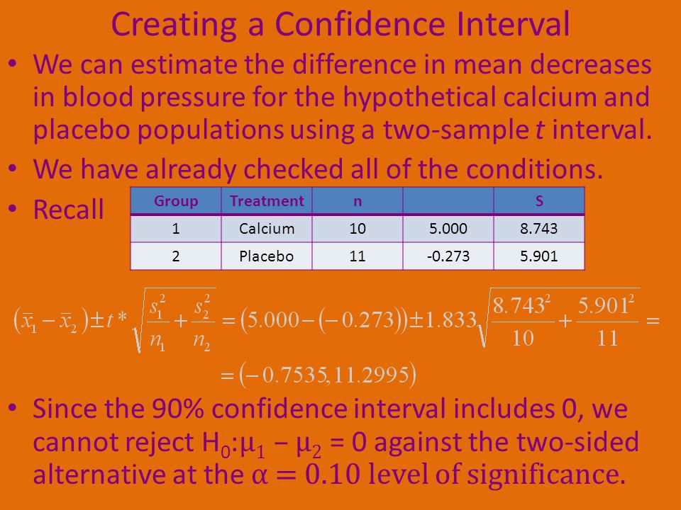 Creating a Confidence Interval