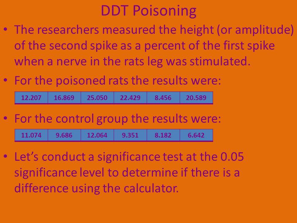 DDT Poisoning
