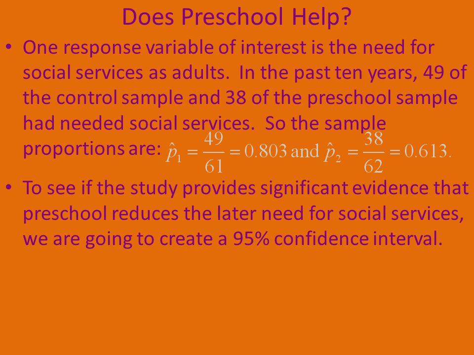 Does Preschool Help