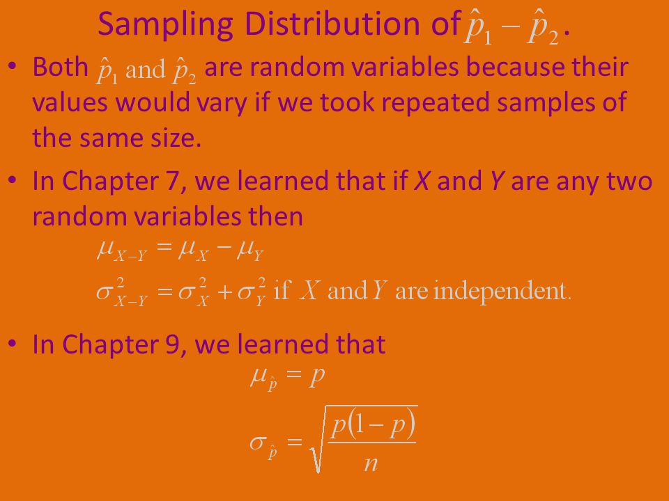 Sampling Distribution of .