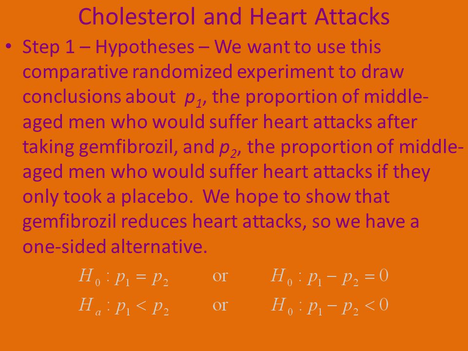 Cholesterol and Heart Attacks