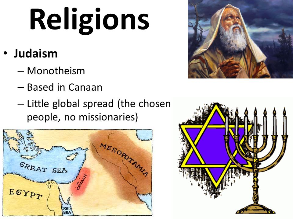 Religions Judaism Monotheism Based in Canaan
