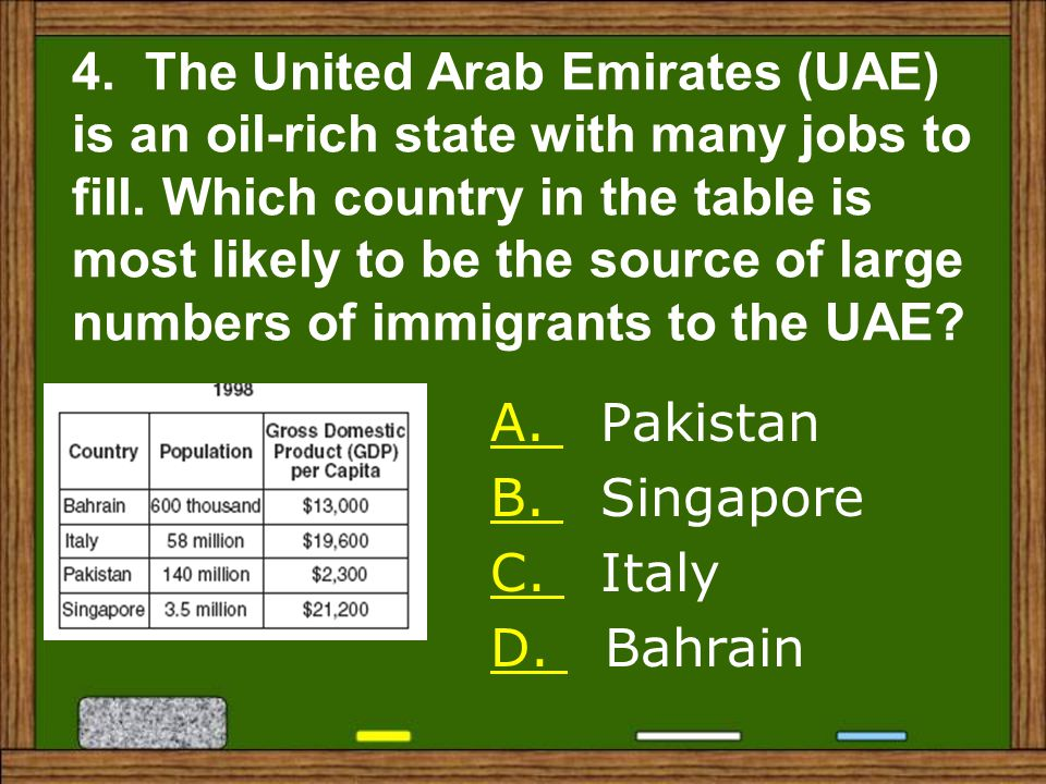 4. The United Arab Emirates (UAE) is an oil-rich state with many jobs to fill. Which country in the table is most likely to be the source of large numbers of immigrants to the UAE