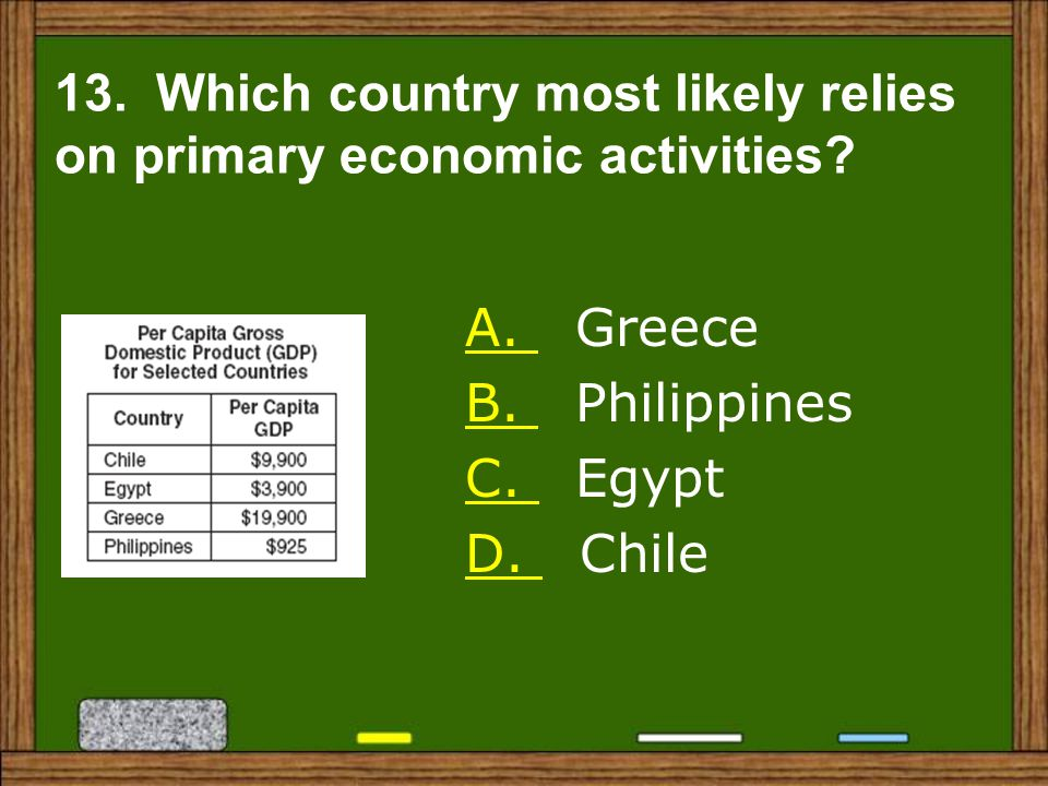 13. Which country most likely relies on primary economic activities