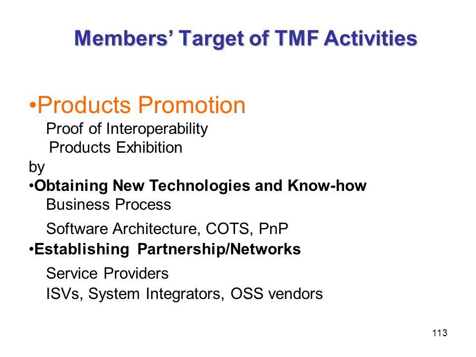 Members' Target of TMF Activities
