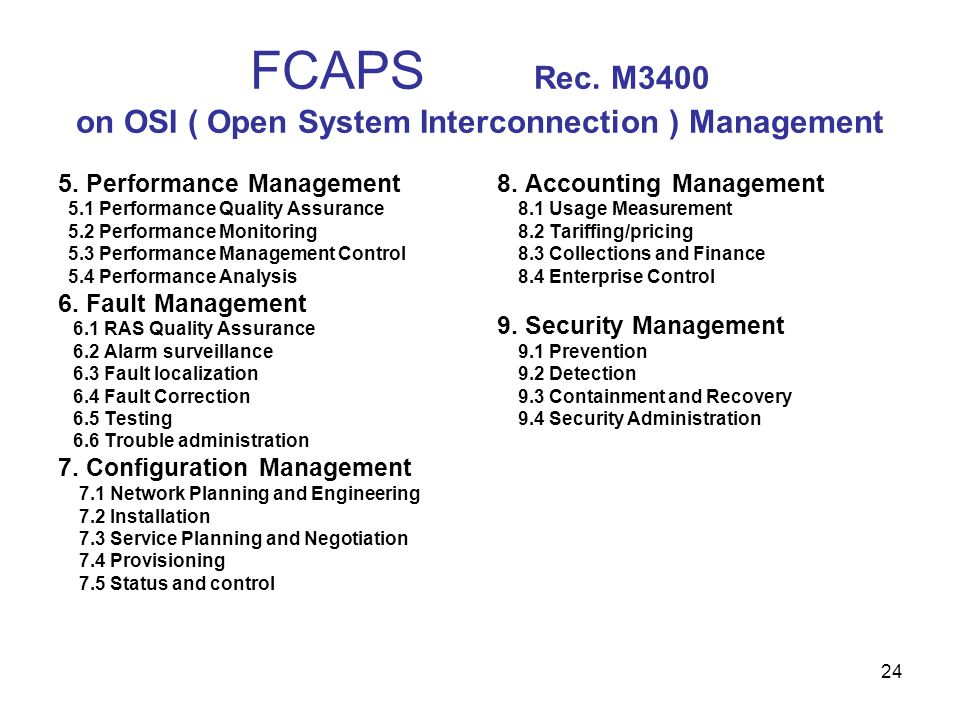 FCAPS Rec. M3400 on OSI ( Open System Interconnection ) Management