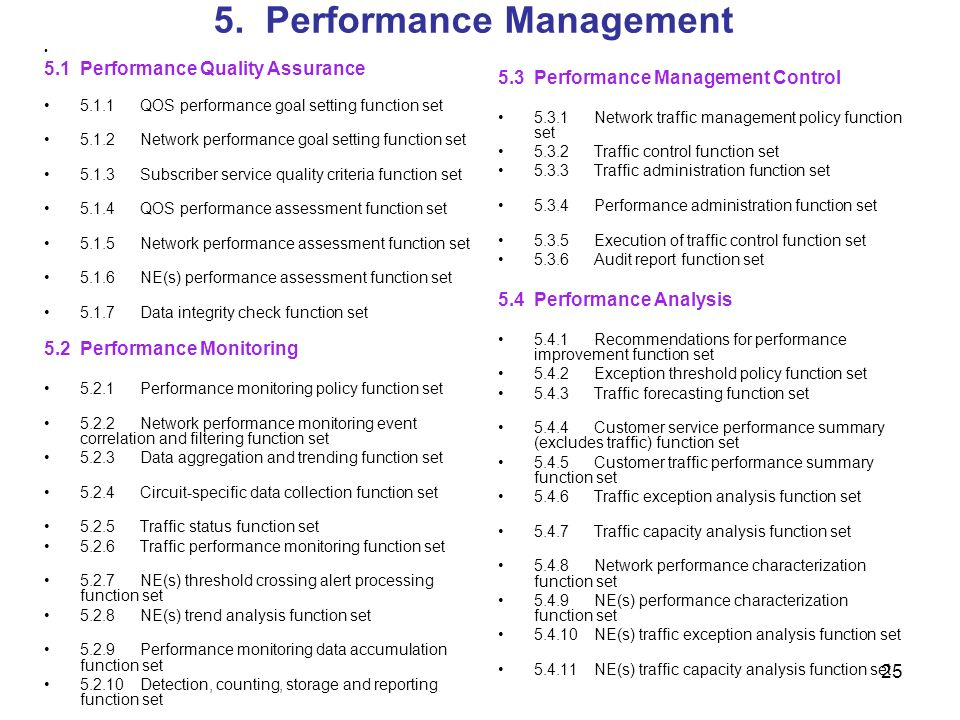 5. Performance Management
