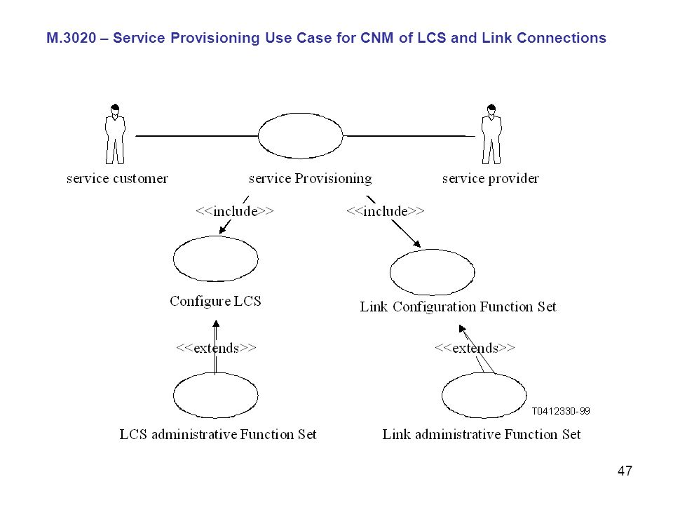 M.3020 – Service Provisioning Use Case for CNM of LCS and Link Connections